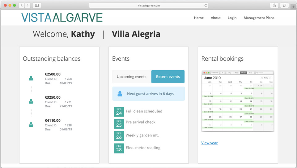 Property Management Dashboard - Lagos Algarve